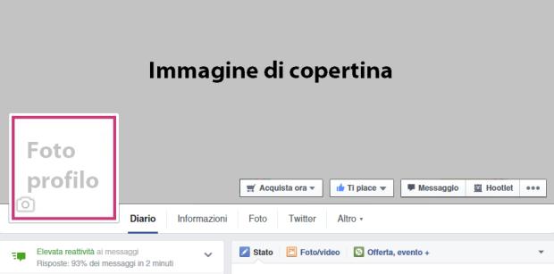 facebook esempio di pagina con attiva la funzione di